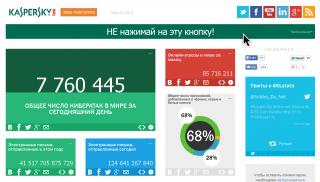 Kaspersky. Հայաստանը կիրբերհարձակումների ամենաշատը ենթարկվող երկրների եռյակում է