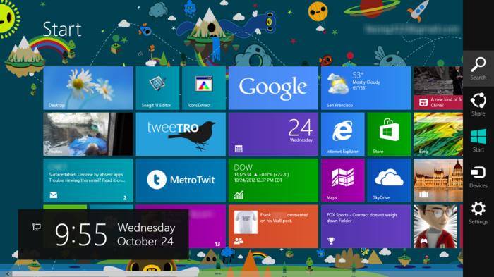 Օպերացիոն համակարգերի բաշխվածությունն աշխարհում. Windows 8-ի մասնաբաժինն աճում է