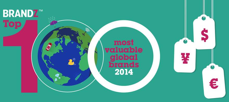 Աշխարհի ամենաթանկ տեխնոլոգիական բրենդները 2014