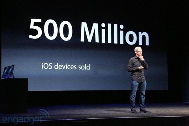 Apple ընկերությունը 500 միլիոն iPhone է վաճառել