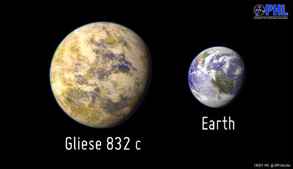 Հայտնաբերվել է Երկրին ամենանման մոլորակներից մեկը