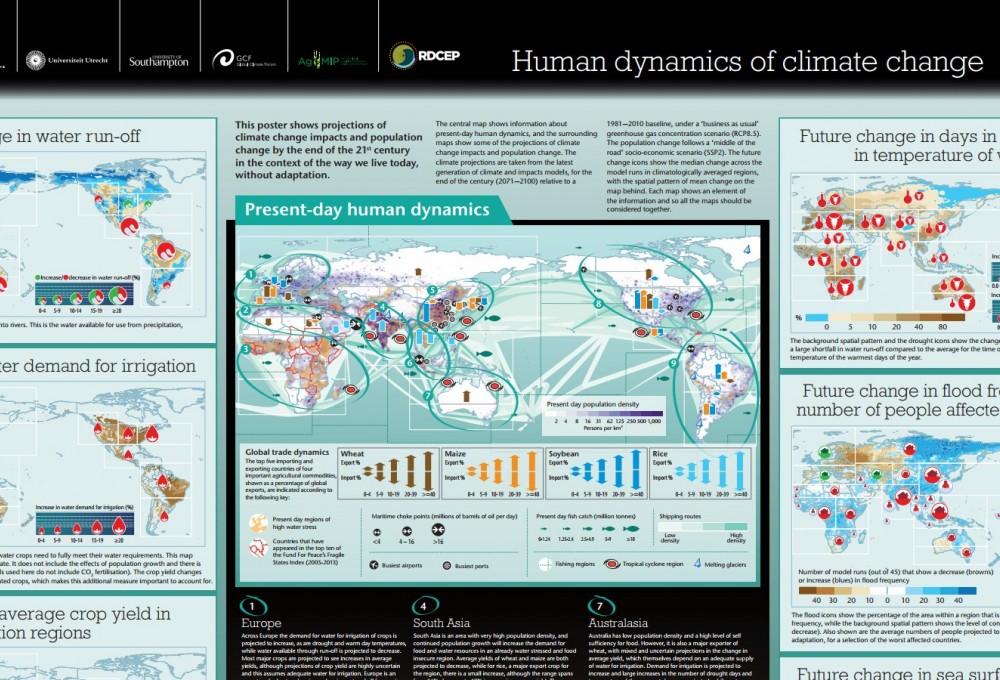 Կլիմայական փոփոխությունների նոր քարտեզը գուշակում է մարդկության ապագան