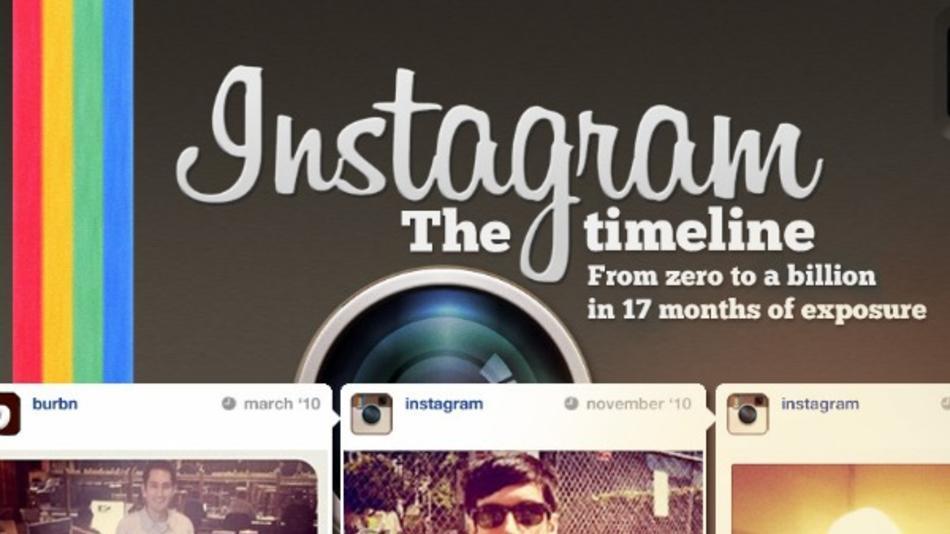 Instagram-ն ունի ամսական ակտիվ 200 միլիոն օգտատեր