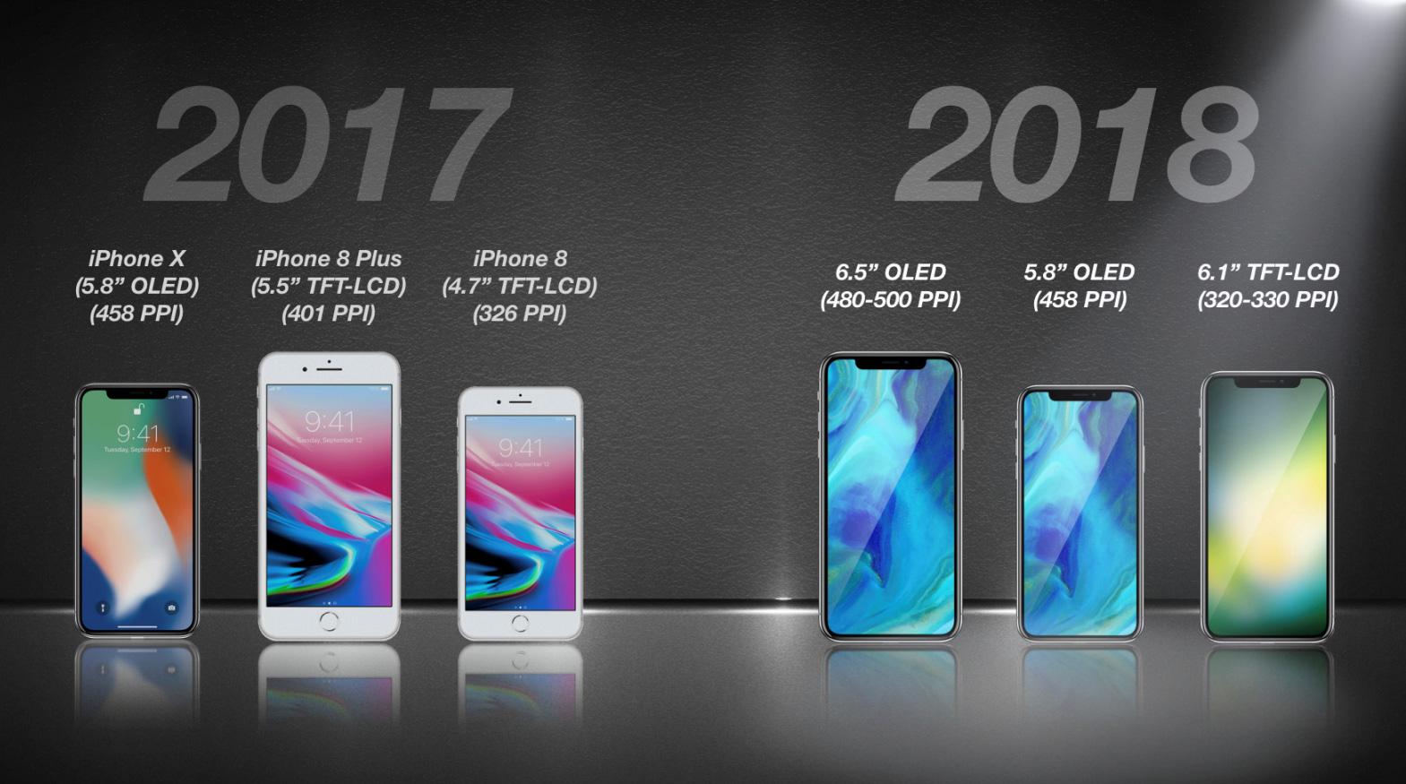 2018թ.-ին հնարավոր է iPhone X-ի հիմքի վրա երեք նոր սմարթֆոն թողարկվի