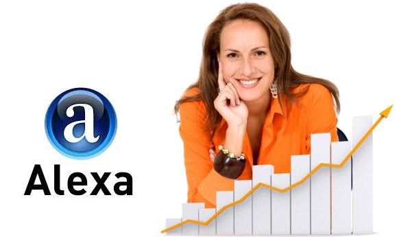 Հայաստանից ամենահաճախելի կայքերը ըստ alexa.com-ի